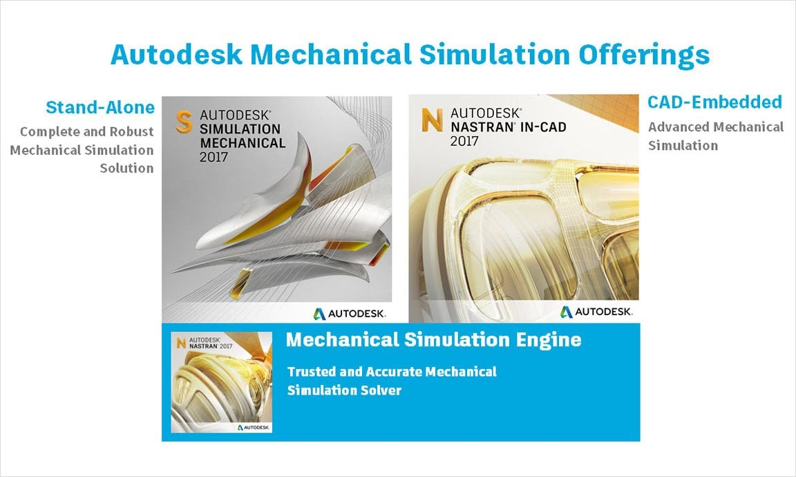 Nastran FEA supports efficient analysis control