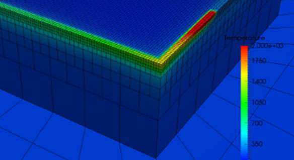 2 simulations of a build plate on the left with 2 graphs showing calculated temperature and distortion