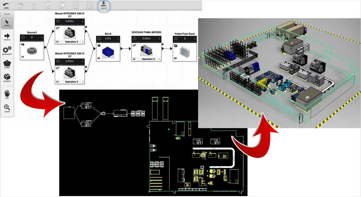Factory Process Modeling