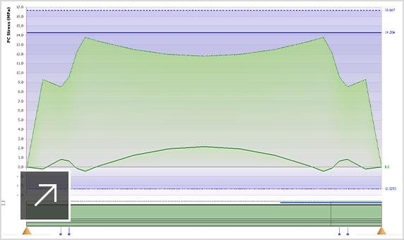 Graphical representation of girder design
