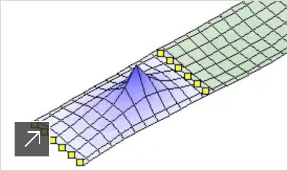 Kuormituspinta-alan graafinen esitys