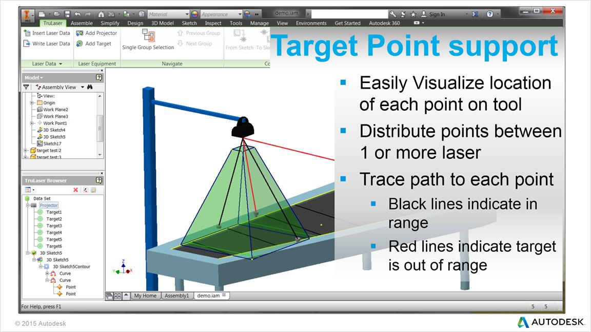 Include target data points in your work area