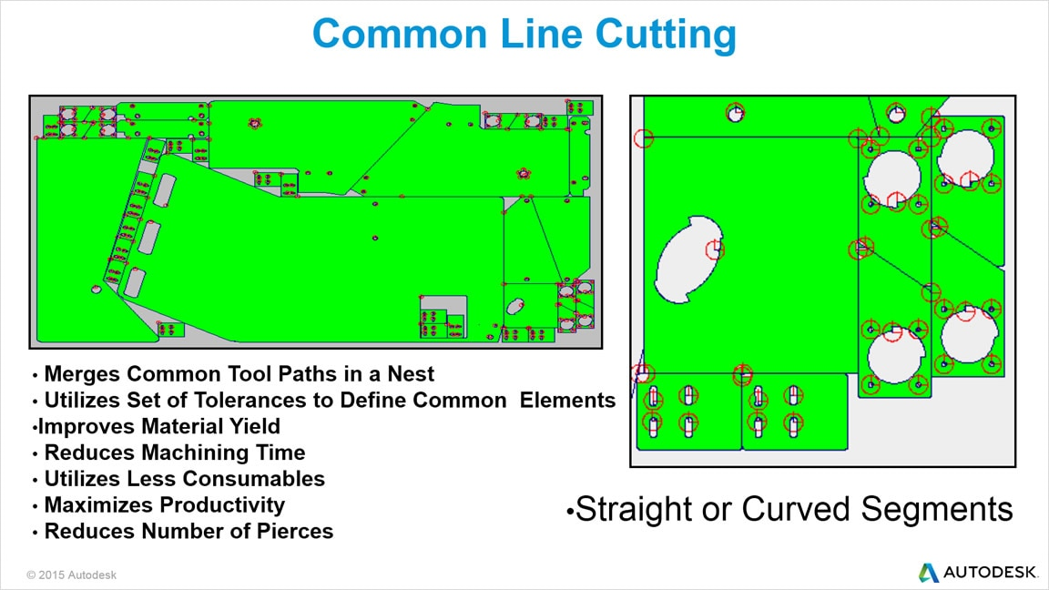 TruNest automatically performs common line cuts