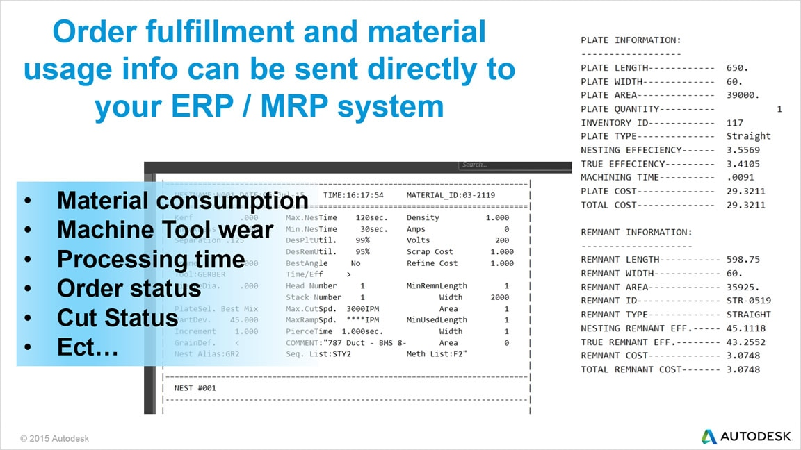 Manage part cutting and material usage with ERP/MRP report integration