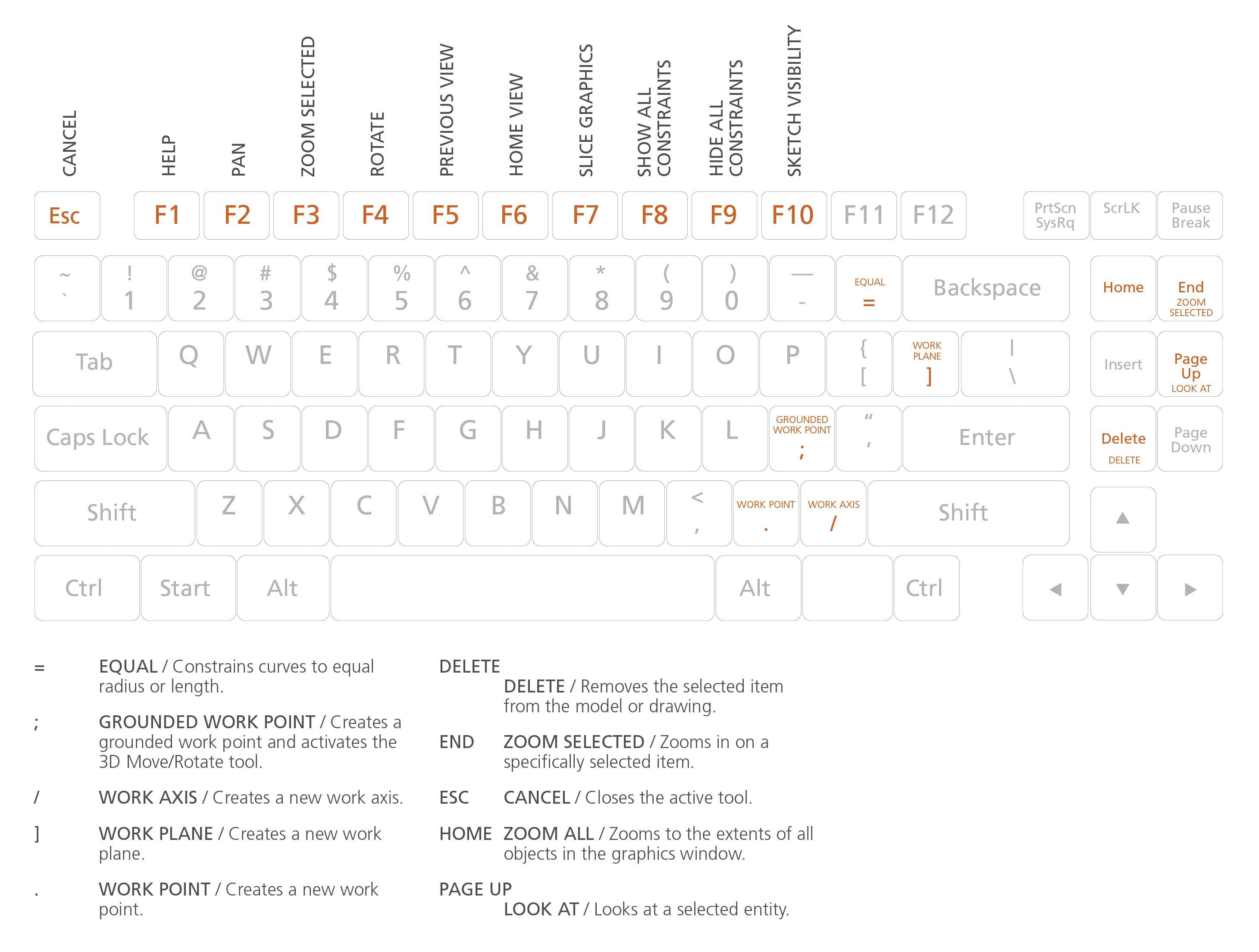 Inventor Keyboard Shortcuts Hotkeys Commands Guide Autodesk