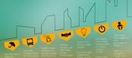 Rapport de McGraw-Hill Smart: création de villes durables et intelligentes