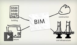 Video: Design av transformatorstation med BIM