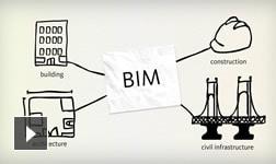 Video: Projekt eines Umspannwerkentwurfs mit BIM