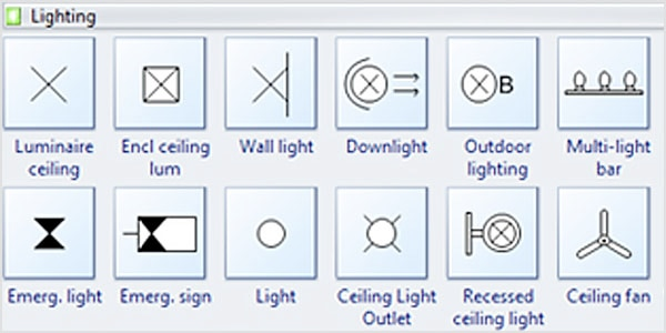 Tools for diagraming lighting sources