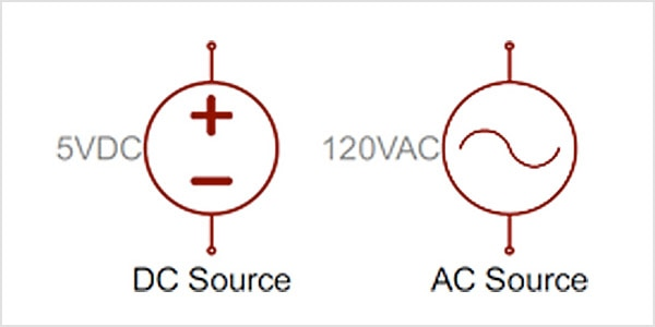 DC to AC power sources: planning and designing tools