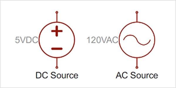 DC- naar AC-stroombronnen: plan- en ontwerphulpmiddelen
