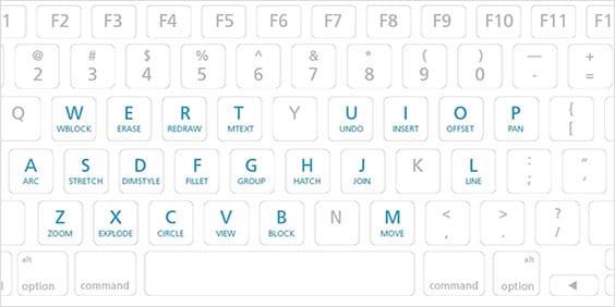 AutoCAD for Mac Keyboard Shortcuts