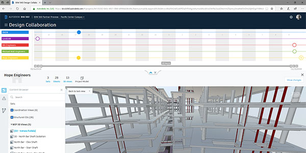 Collaboration in BIM 360