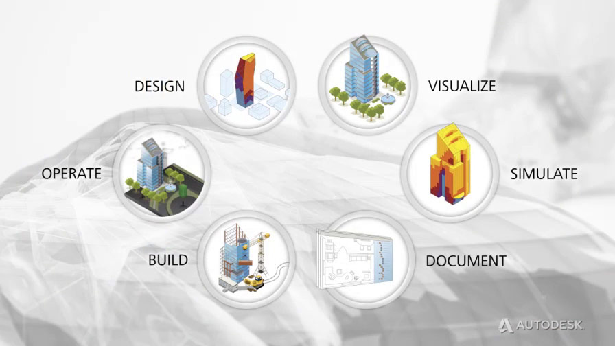 Building Design Suite | 3D Building Design Software | Autodesk
